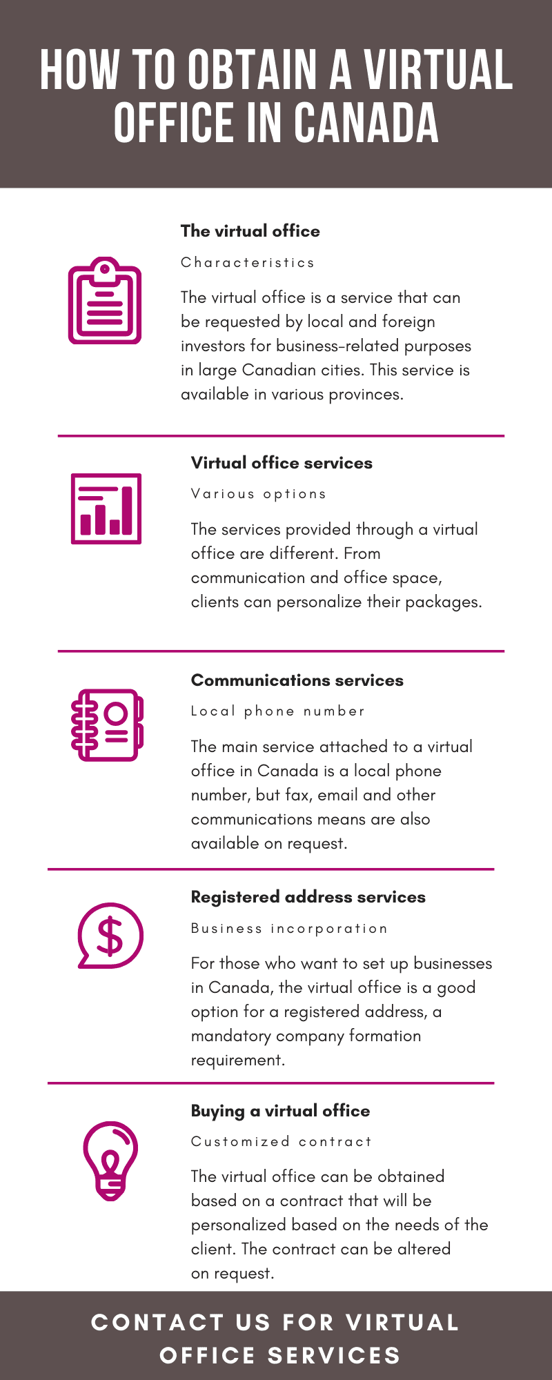 How to obtain a virtual office in Canada