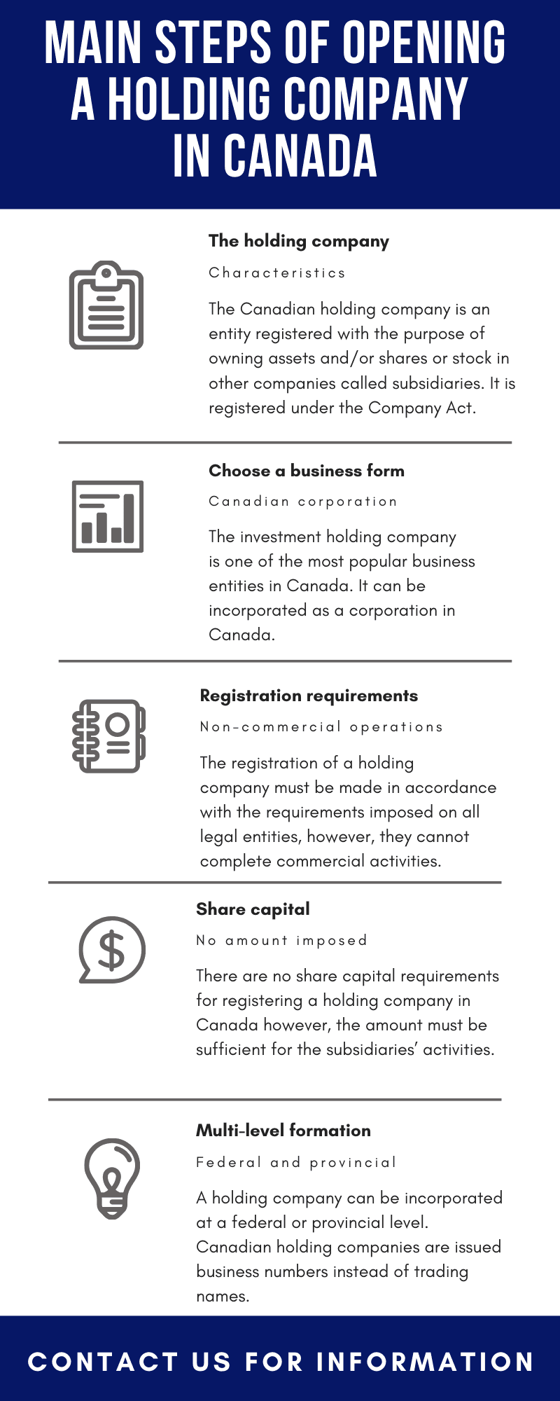 Main steps of opening a holding company in Canada